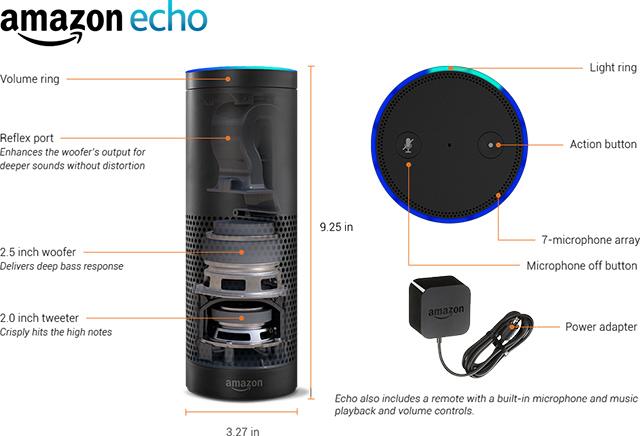 Come rinominare i dispositivi Amazon Echo